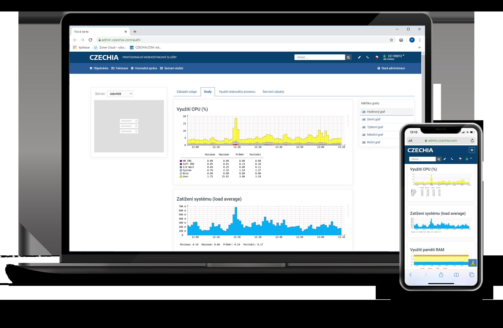 administrace-server-monitoring